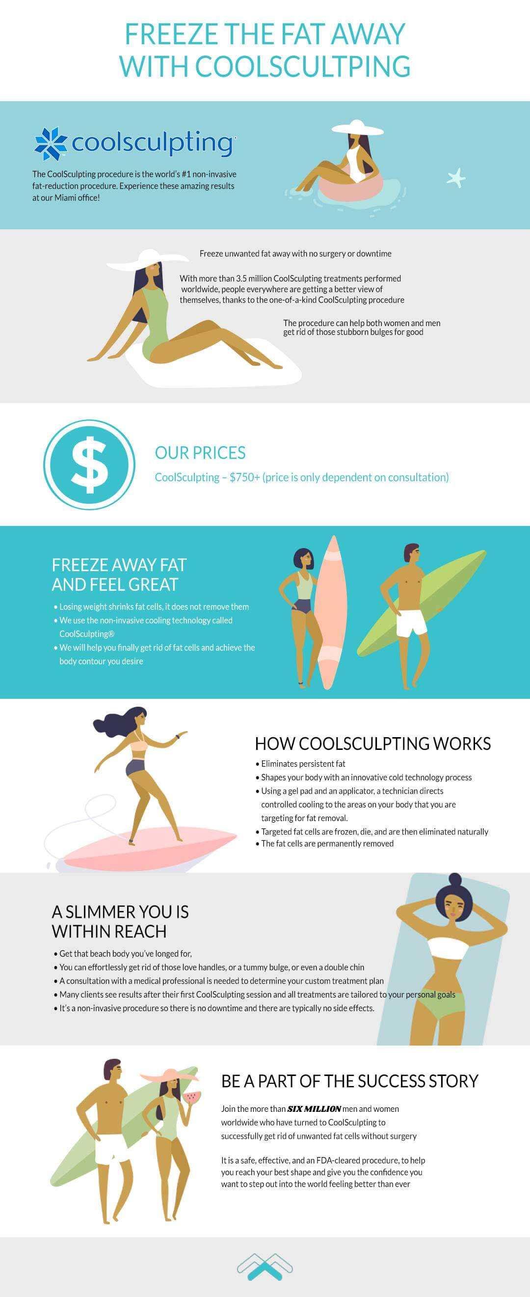 Melt the Fat Away with CoolSculpting [Infographic]