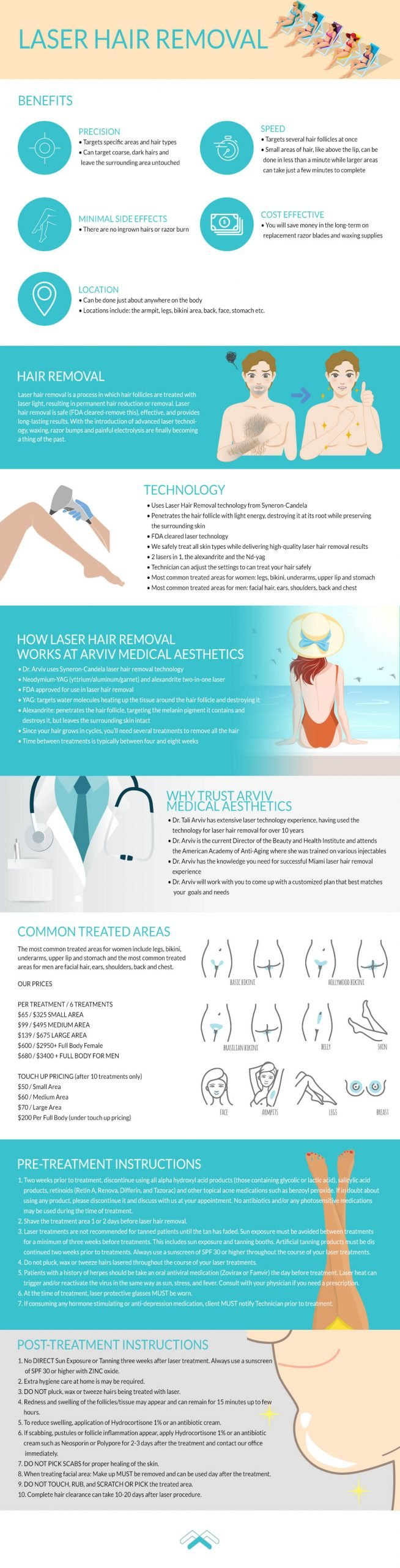 Miami Laser Hair Removal Cost Info Arviv Medical Aesthetics